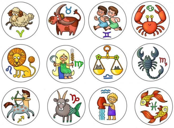О знаках зодиака всего в трёх предложениях