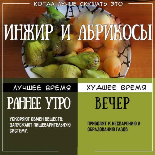 """В какое время необходимо употреблять эти продукты: """"правильное"""" и """"вредное""""!"""