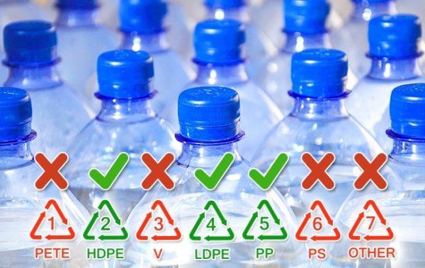 Почему нельзя дважды использовать пластиковые бутылки?