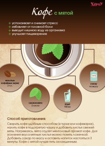 Как сварить не только вкусный, но и полезный кофе: 8 лучших рецептов для приготовления в домашних условиях!